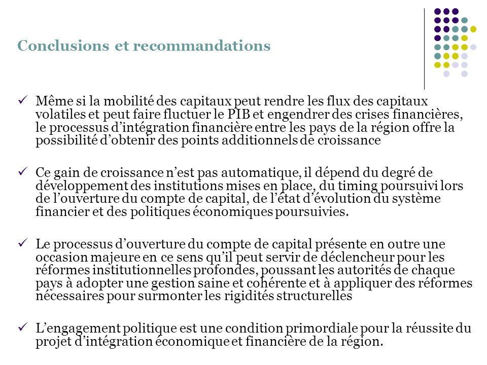 Conclusions et recommandations Même si la mobilité des capitaux peut rendre les flux des capitaux volatiles et peut faire fluctuer le PIB et engendrer