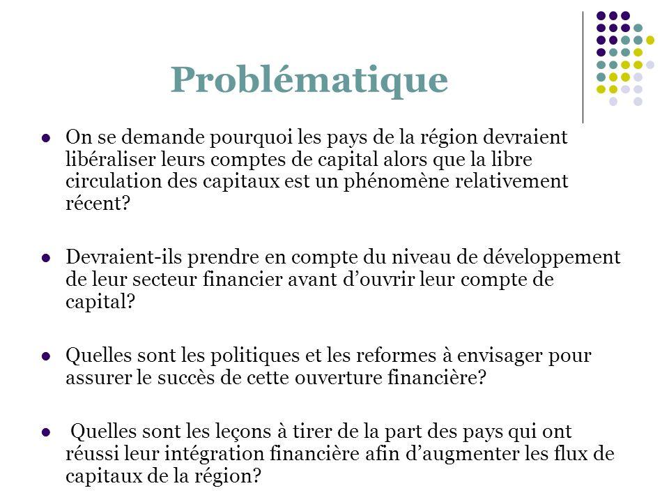 Problématique On se demande pourquoi les pays de la région devraient libéraliser leurs comptes de capital alors que la libre circulation des capitaux