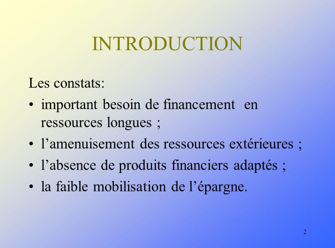 2 INTRODUCTION Les constats: important besoin de financement en ressources longues ; lamenuisement des ressources extérieures ; labsence de produits financiers adaptés ; la faible mobilisation de lépargne.