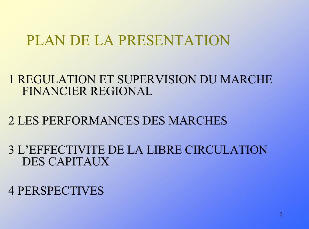 14 4.Perspectives (2005-2010): Renforcement institutionnel la révision du cadre réglementaire, l introduction d un système de notation ; l harmonisation de la fiscalité ; Programmes de privatisation à travers le marché financier ; la diffusion de l information boursière.