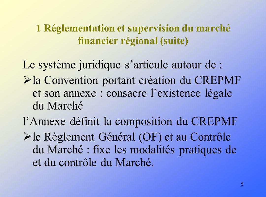 5 1 Réglementation et supervision du marché financier régional (suite) Le système juridique sarticule autour de : la Convention portant création du CREPMF et son annexe : consacre lexistence légale du Marché lAnnexe définit la composition du CREPMF le Règlement Général (OF) et au Contrôle du Marché : fixe les modalités pratiques de et du contrôle du Marché.