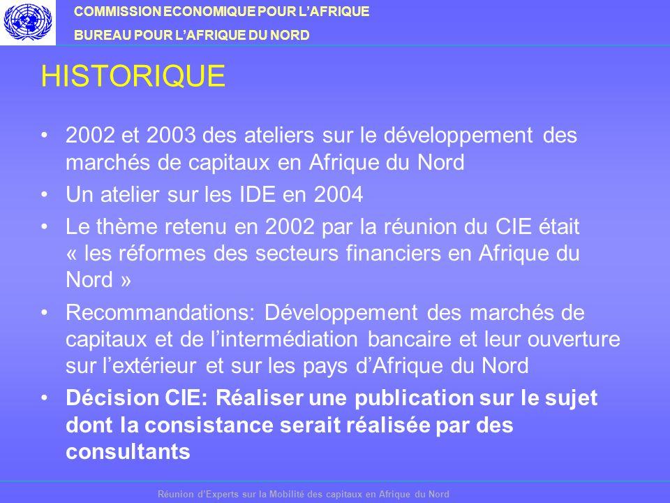 COMMISSION ECONOMIQUE POUR LAFRIQUE BUREAU POUR LAFRIQUE DU NORD Réunion dExperts sur la Mobilité des capitaux en Afrique du Nord HISTORIQUE 2002 et 2003 des ateliers sur le développement des marchés de capitaux en Afrique du Nord Un atelier sur les IDE en 2004 Le thème retenu en 2002 par la réunion du CIE était « les réformes des secteurs financiers en Afrique du Nord » Recommandations: Développement des marchés de capitaux et de lintermédiation bancaire et leur ouverture sur lextérieur et sur les pays dAfrique du Nord Décision CIE: Réaliser une publication sur le sujet dont la consistance serait réalisée par des consultants