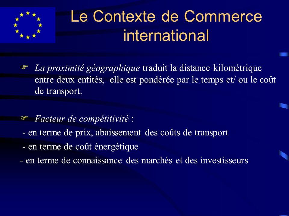 Le Contexte de Commerce international FLa proximité géographique traduit la distance kilométrique entre deux entités, elle est pondérée par le temps e