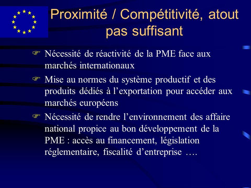 Proximité / Compétitivité, atout pas suffisant FNécessité de réactivité de la PME face aux marchés internationaux FMise au normes du système productif