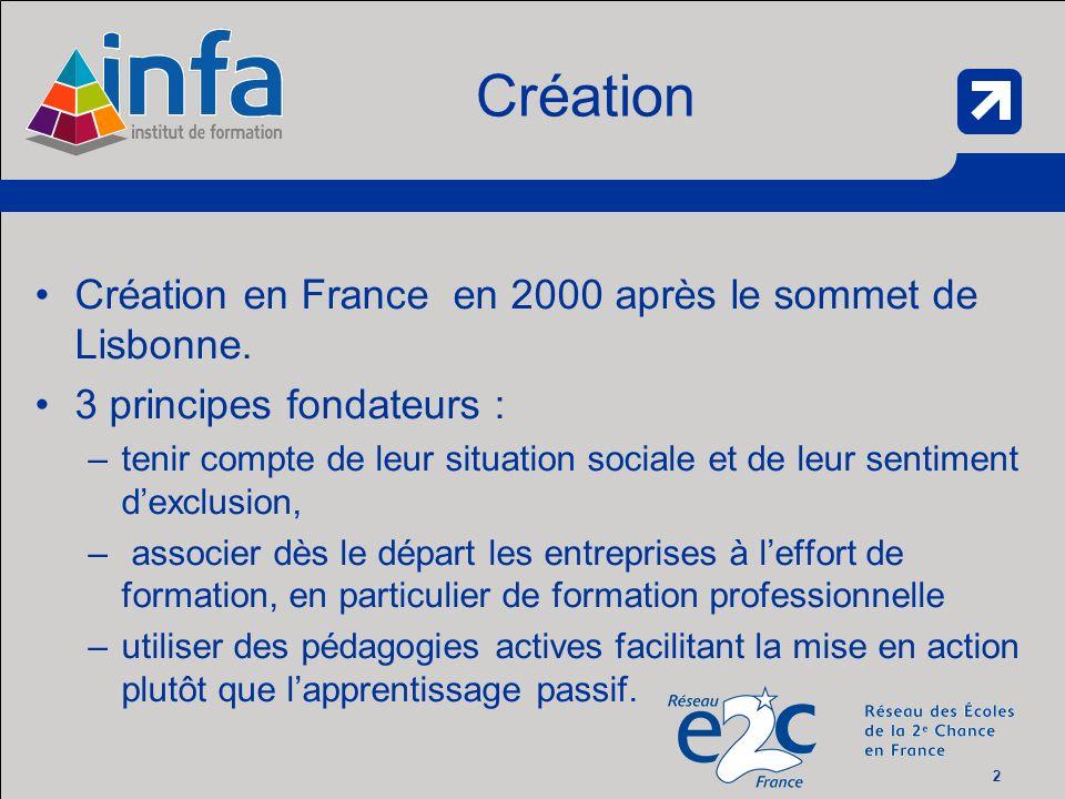 2 Création Création en France en 2000 après le sommet de Lisbonne.