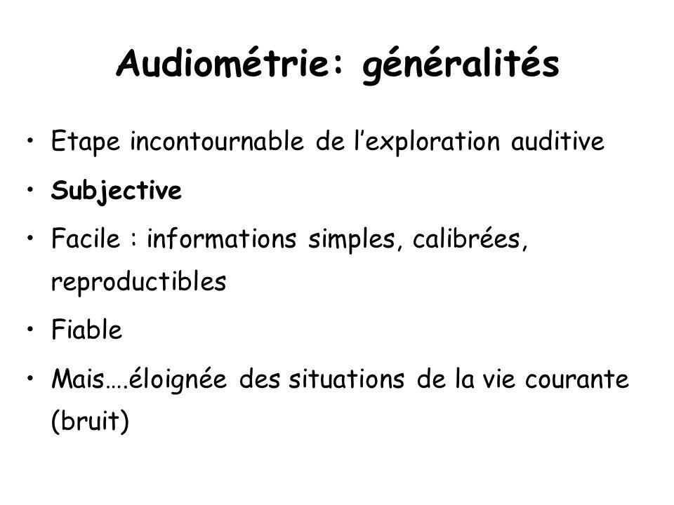 Audiométrie: généralités Etape incontournable de lexploration auditive Subjective Facile : informations simples, calibrées, reproductibles Fiable Mais