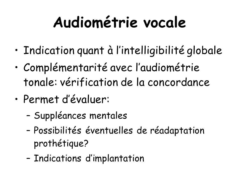 Audiométrie vocale Indication quant à lintelligibilité globale Complémentarité avec laudiométrie tonale: vérification de la concordance Permet dévalue