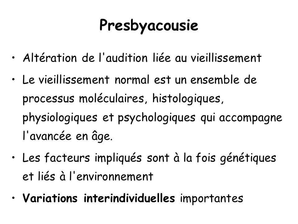 Diagnostic de la presbyacousie Symptômes: –gêne en situation bruyante, en réunion, –progressive et lente, –volontiers méconnue.