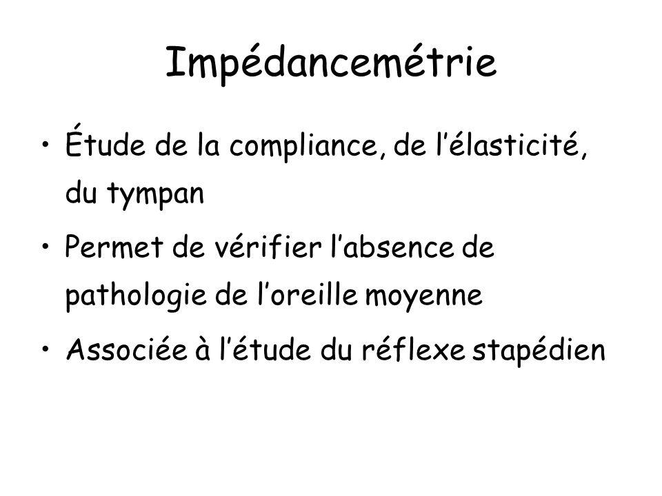 Impédancemétrie Étude de la compliance, de lélasticité, du tympan Permet de vérifier labsence de pathologie de loreille moyenne Associée à létude du r