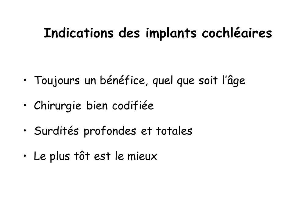 Indications des implants cochléaires Toujours un bénéfice, quel que soit lâge Chirurgie bien codifiée Surdités profondes et totales Le plus tôt est le