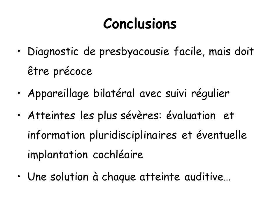 Conclusions Diagnostic de presbyacousie facile, mais doit être précoce Appareillage bilatéral avec suivi régulier Atteintes les plus sévères: évaluati