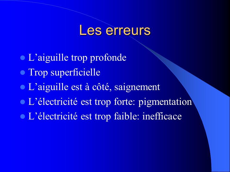 Les erreurs Laiguille trop profonde Trop superficielle Laiguille est à côté, saignement Lélectricité est trop forte: pigmentation Lélectricité est tro