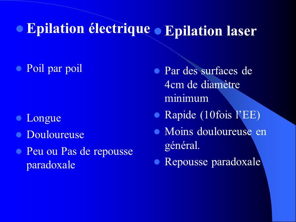 Epilation électrique Poil par poil Longue Douloureuse Peu ou Pas de repousse paradoxale Epilation laser Par des surfaces de 4cm de diamètre minimum Ra