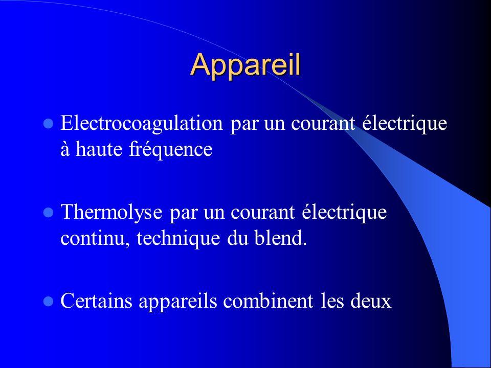 Appareil Electrocoagulation par un courant électrique à haute fréquence Thermolyse par un courant électrique continu, technique du blend. Certains app
