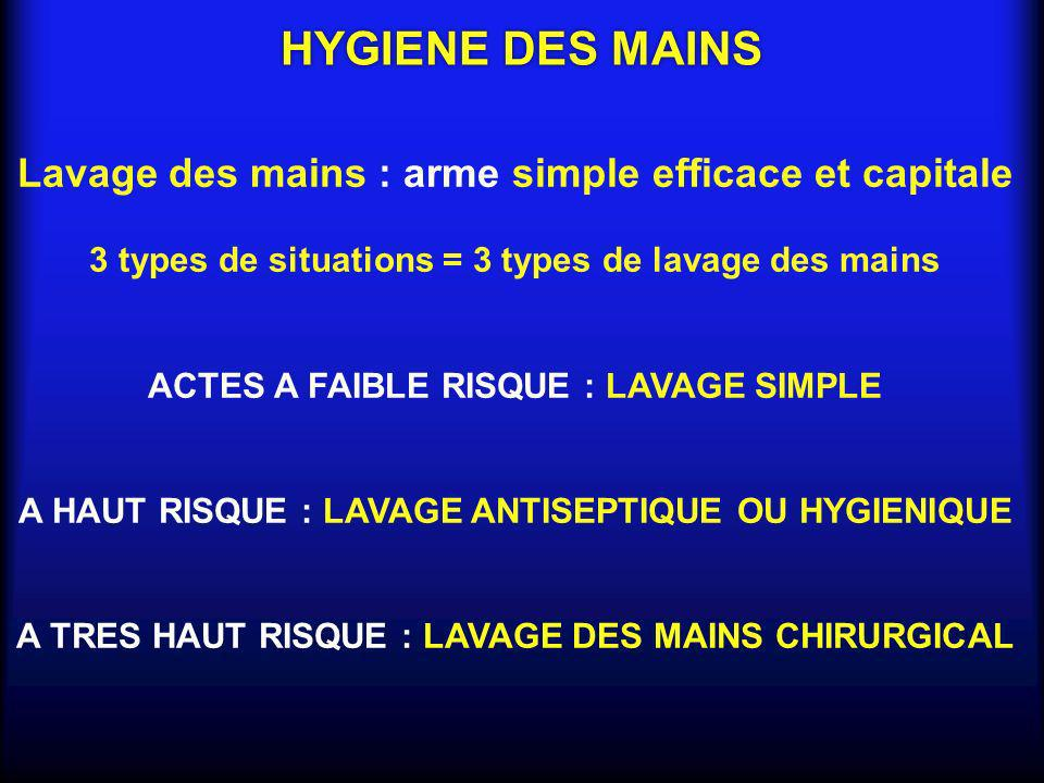 Lavage des mains : arme simple efficace et capitale 3 types de situations = 3 types de lavage des mains ACTES A FAIBLE RISQUE : LAVAGE SIMPLE A HAUT R