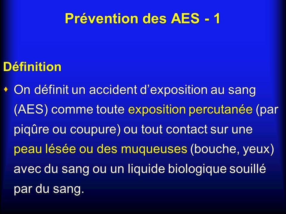 Prévention des AES – 2 Risques de transmission selon le type dAES (circulaire de 2003) Virus Exposition percutanée Contact Cutanéo-muqueux VHB2 - 40% Non quantifié, à priori élevé par rapport au VHC et VIH VHC2,1% Non quantifié, transmission par cette voie non documentée mais plausible VIH0,18% - 0.45% 0,04 %