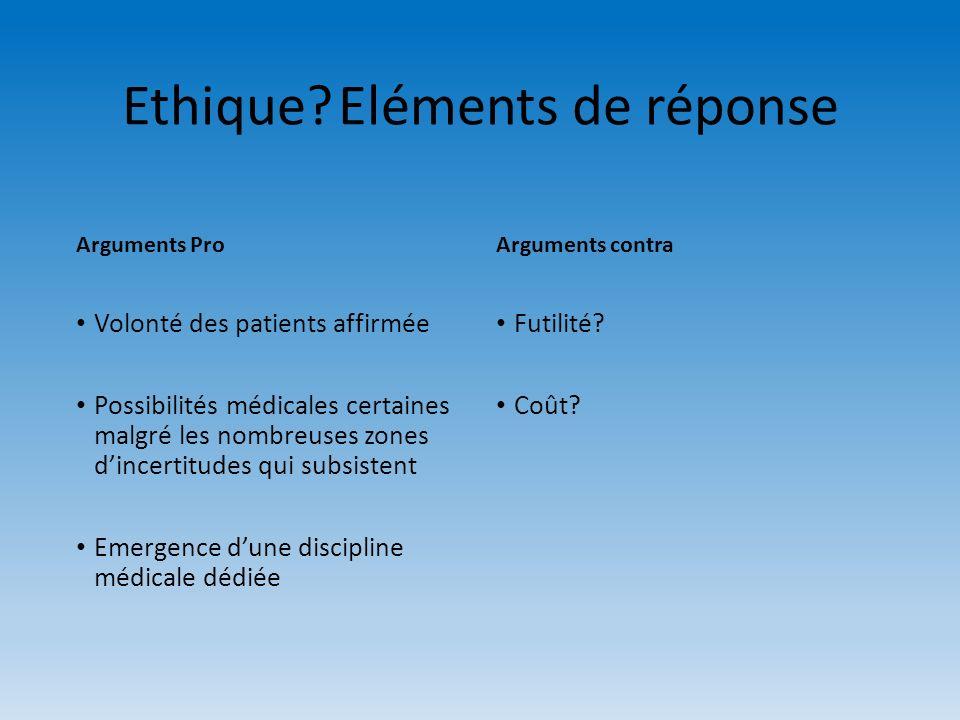 Ethique?Eléments de réponse Arguments Pro Volonté des patients affirmée Possibilités médicales certaines malgré les nombreuses zones dincertitudes qui