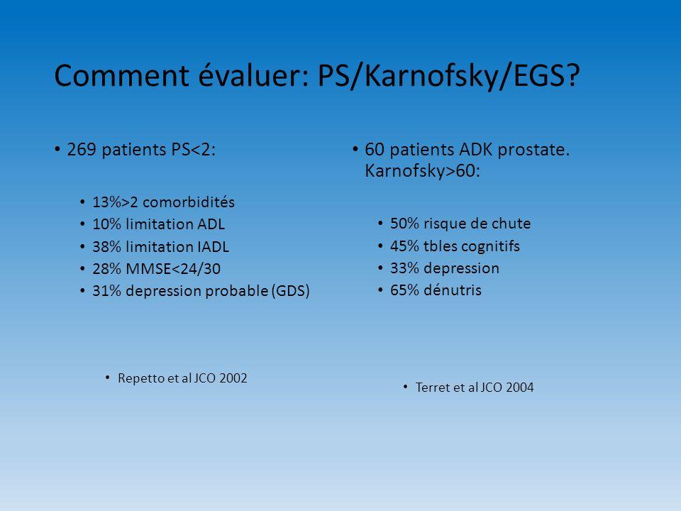 Comment évaluer: PS/Karnofsky/EGS? 269 patients PS<2: 13%>2 comorbidités 10% limitation ADL 38% limitation IADL 28% MMSE<24/30 31% depression probable