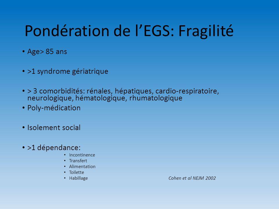 Pondération de lEGS: Fragilité Age> 85 ans >1 syndrome gériatrique > 3 comorbidités: rénales, hépatiques, cardio-respiratoire, neurologique, hématolog