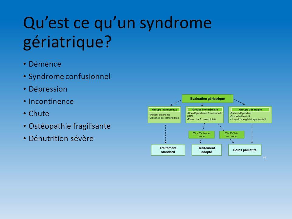 Quest ce quun syndrome gériatrique? Démence Syndrome confusionnel Dépression Incontinence Chute Ostéopathie fragilisante Dénutrition sévère