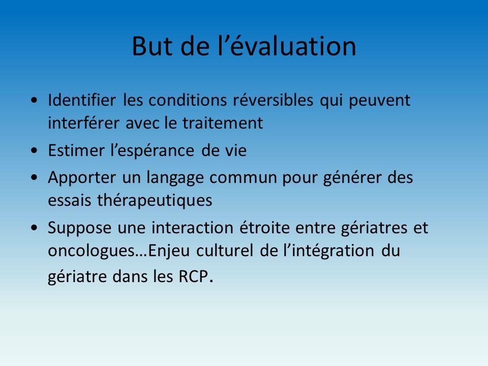 But de lévaluation Identifier les conditions réversibles qui peuvent interférer avec le traitement Estimer lespérance de vie Apporter un langage commu