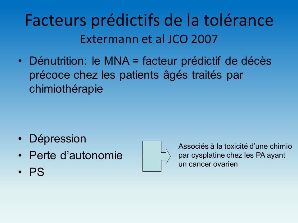 Facteurs prédictifs de la tolérance Extermann et al JCO 2007 Dénutrition: le MNA = facteur prédictif de décès précoce chez les patients âgés traités p