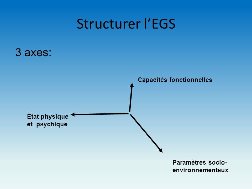 Structurer lEGS 3 axes: État physique et psychique Capacités fonctionnelles Paramètres socio- environnementaux