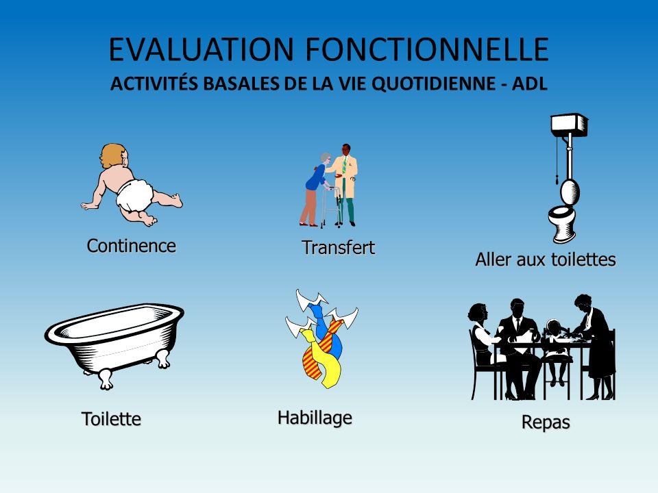 EVALUATION FONCTIONNELLE ACTIVITÉS BASALES DE LA VIE QUOTIDIENNE - ADL Transfert Transfert