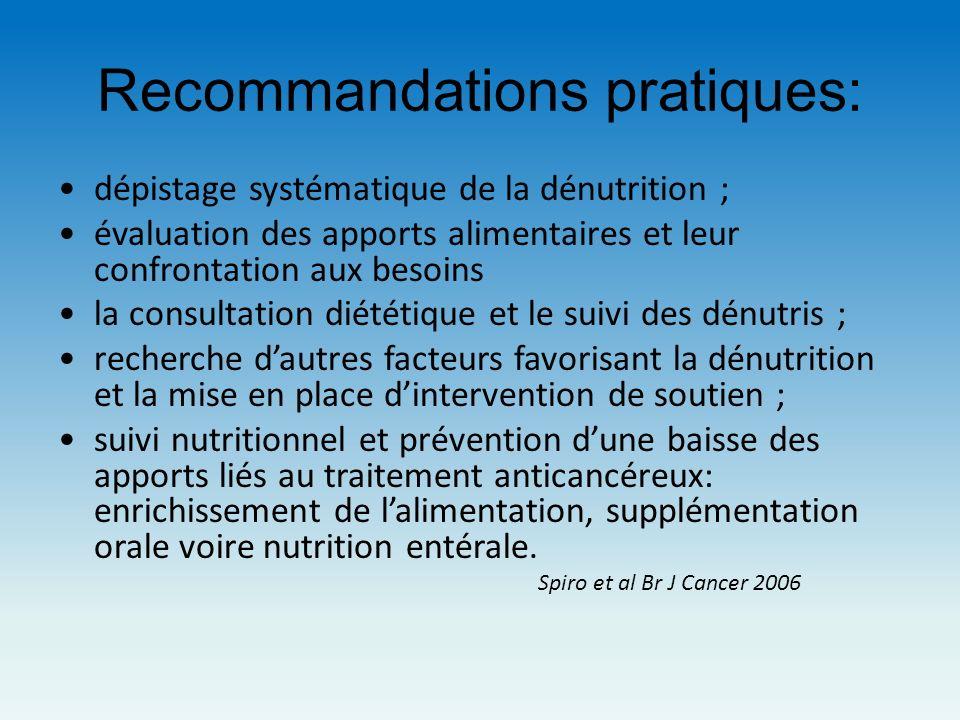 Recommandations pratiques: dépistage systématique de la dénutrition ; évaluation des apports alimentaires et leur confrontation aux besoins la consult