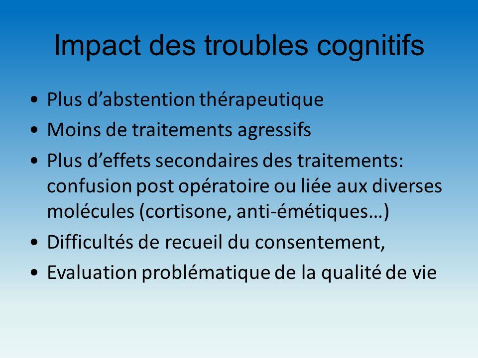 Impact des troubles cognitifs Plus dabstention thérapeutique Moins de traitements agressifs Plus deffets secondaires des traitements: confusion post o