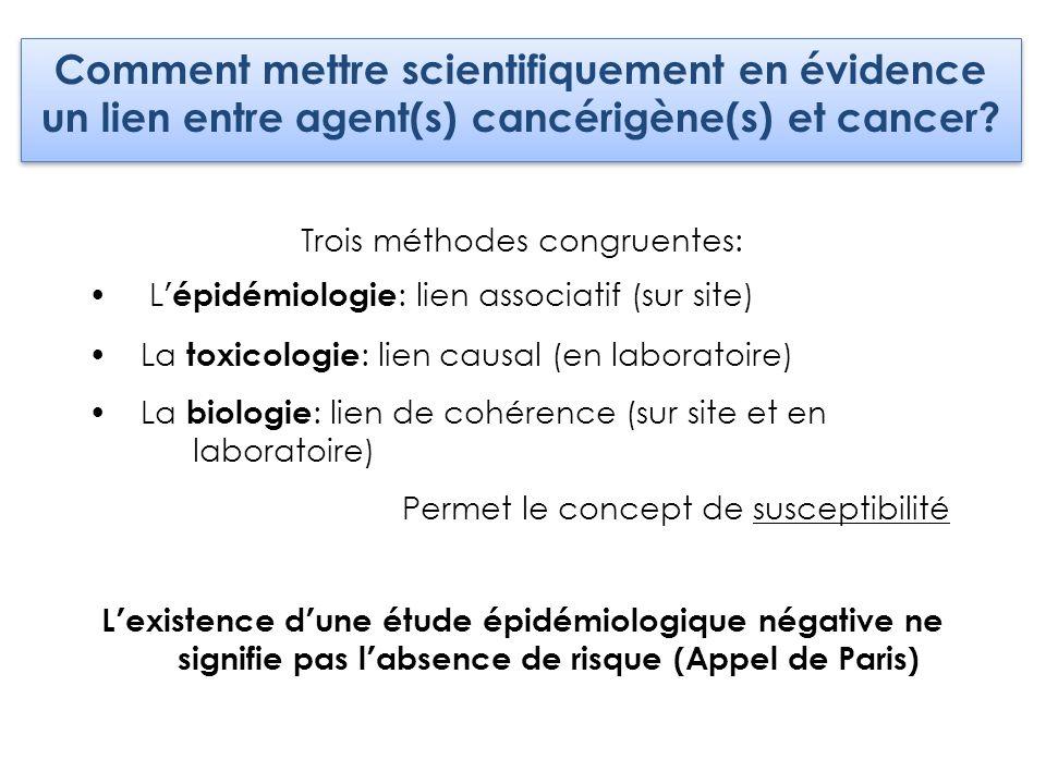 Trois méthodes congruentes: L épidémiologie : lien associatif (sur site) La toxicologie : lien causal (en laboratoire) La biologie : lien de cohérence