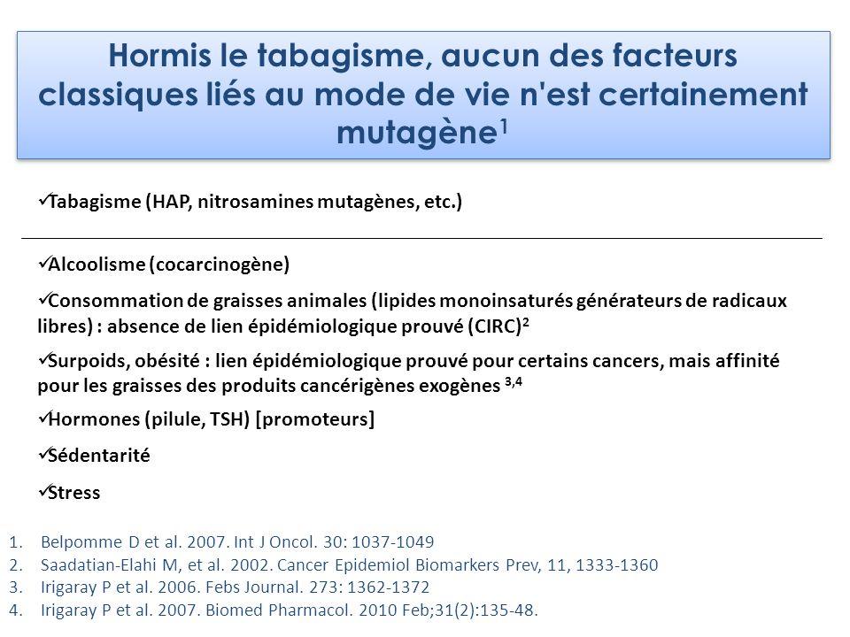 Tabagisme (HAP, nitrosamines mutagènes, etc.) Alcoolisme (cocarcinogène) Consommation de graisses animales (lipides monoinsaturés générateurs de radic