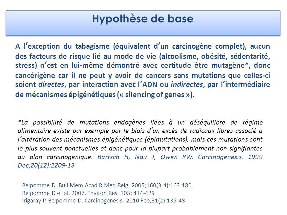 Hypothèse de base A lexception du tabagisme (équivalent dun carcinogène complet), aucun des facteurs de risque lié au mode de vie (alcoolisme, obésité