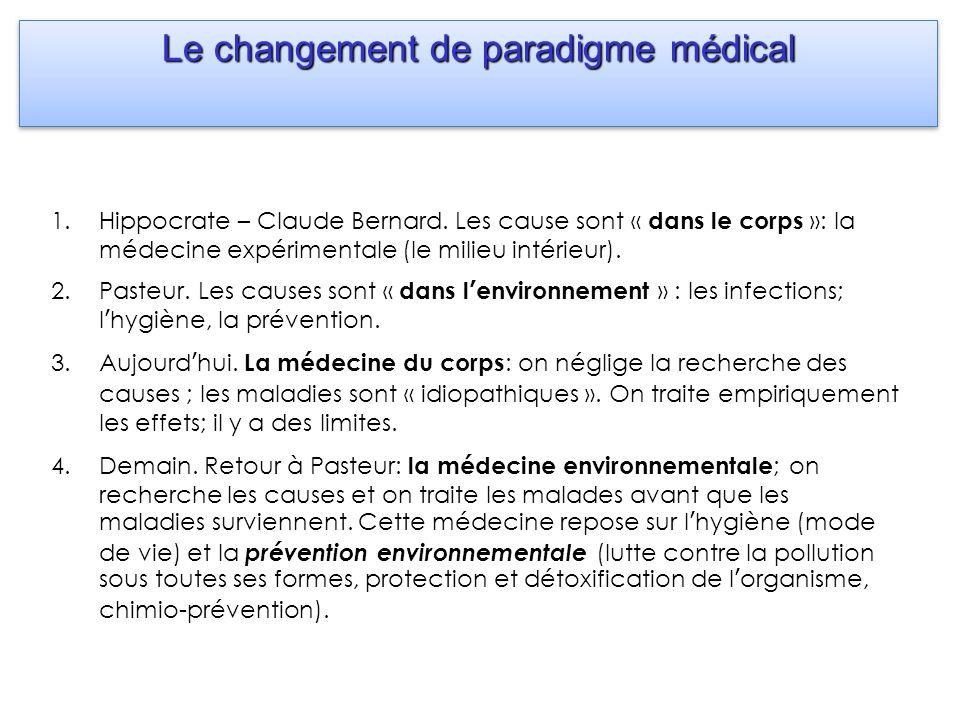 1.Hippocrate – Claude Bernard. Les cause sont « dans le corps »: la médecine expérimentale (le milieu intérieur). 2.Pasteur. Les causes sont « dans le