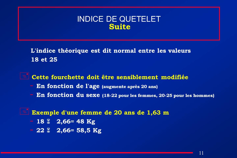 11 INDICE DE QUETELET Suite L'indice théorique est dit normal entre les valeurs 18 et 25 Cette fourchette doit être sensiblement modifiée - En fonctio