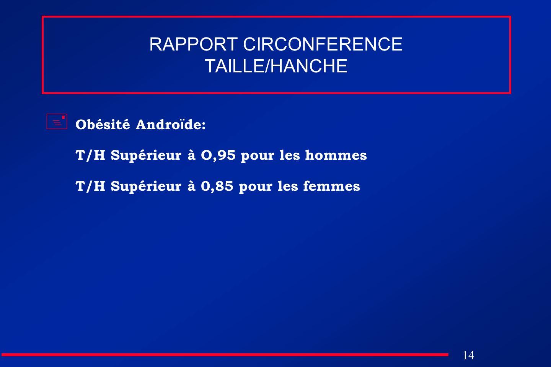 14 RAPPORT CIRCONFERENCE TAILLE/HANCHE Obésité Andro ï de: T/H Supérieur à O,95 pour les hommes T/H Supérieur à 0,85 pour les femmes