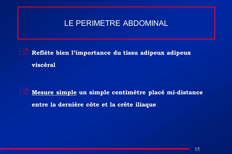 15 LE PERIMETRE ABDOMINAL Reflète bien limportance du tissu adipeux adipeux viscéral Mesure simple un simple centimètre placé mi-distance entre la der