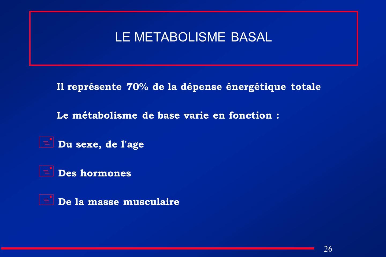 26 LE METABOLISME BASAL Il représente 70% de la dépense énergétique totale Le métabolisme de base varie en fonction : Du sexe, de l'age Des hormones D