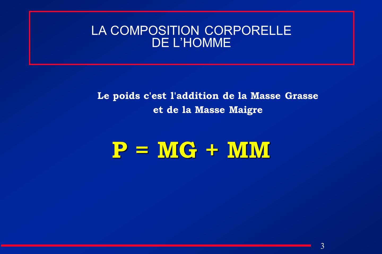 3 LA COMPOSITION CORPORELLE DE LHOMME Le poids c'est l'addition de la Masse Grasse et de la Masse Maigre P = MG + MM