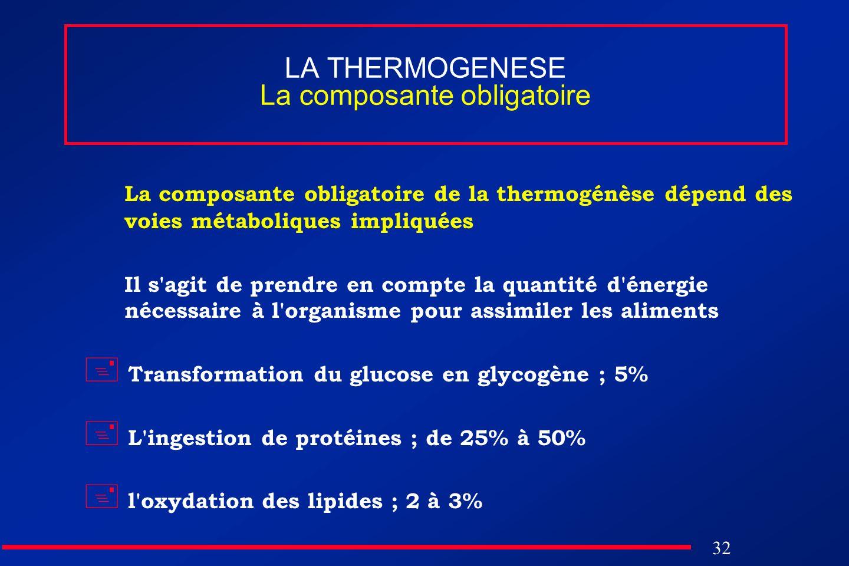 32 LA THERMOGENESE La composante obligatoire La composante obligatoire de la thermogénèse dépend des voies métaboliques impliquées Il s'agit de prendr