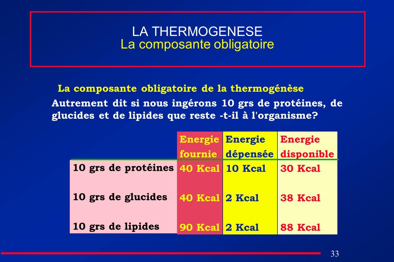 33 LA THERMOGENESE La composante obligatoire La composante obligatoire de la thermogénèse Autrement dit si nous ingérons 10 grs de protéines, de gluci