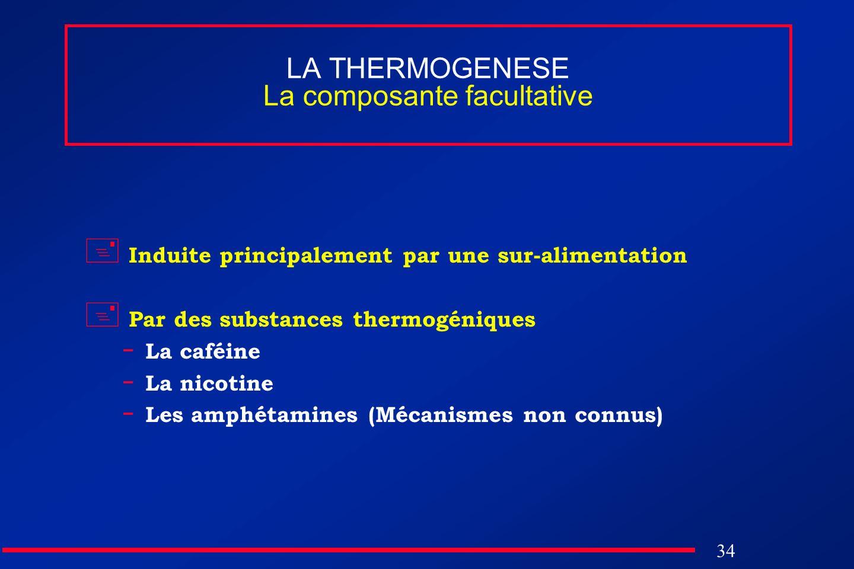 34 LA THERMOGENESE La composante facultative Induite principalement par une sur-alimentation Par des substances thermogéniques - La caféine - La nicot