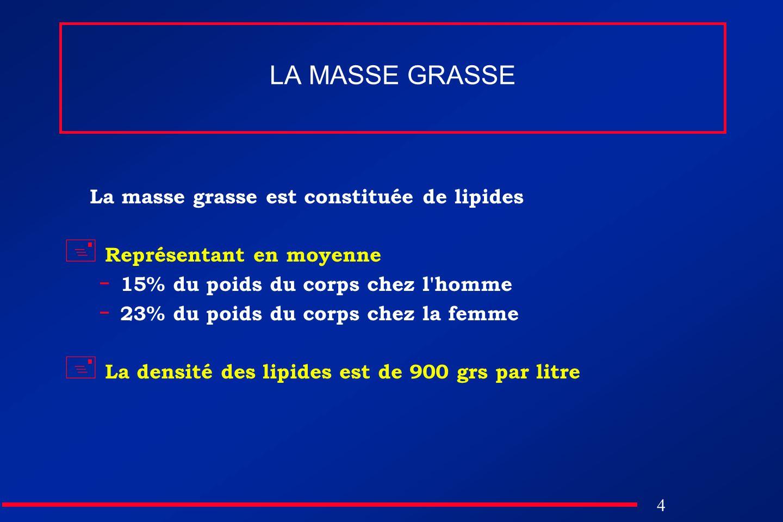 4 LA MASSE GRASSE La masse grasse est constituée de lipides Représentant en moyenne - 15% du poids du corps chez l'homme - 23% du poids du corps chez