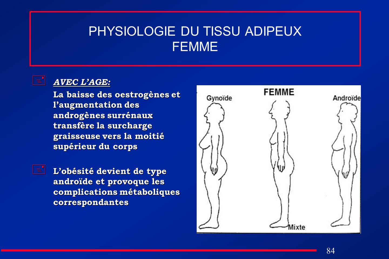 84 PHYSIOLOGIE DU TISSU ADIPEUX FEMME AVEC LAGE: AVEC LAGE: La baisse des oestrogènes et laugmentation des androgènes surrénaux transfère la surcharge