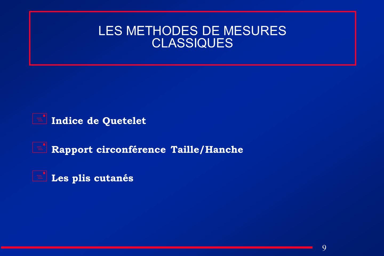 9 LES METHODES DE MESURES CLASSIQUES Indice de Quetelet Rapport circonférence Taille/Hanche Les plis cutanés