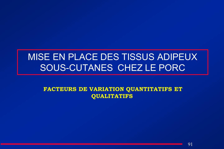 91 MISE EN PLACE DES TISSUS ADIPEUX SOUS-CUTANES CHEZ LE PORC FACTEURS DE VARIATION QUANTITATIFS ET QUALITATIFS