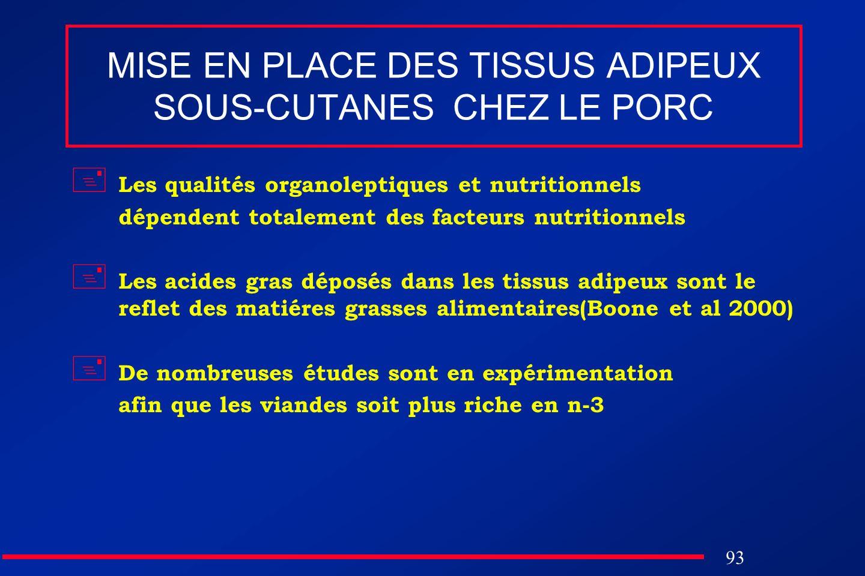 93 MISE EN PLACE DES TISSUS ADIPEUX SOUS-CUTANES CHEZ LE PORC Les qualités organoleptiques et nutritionnels dépendent totalement des facteurs nutritio