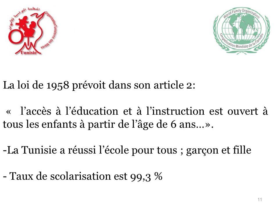 La loi de 1958 prévoit dans son article 2: « laccès à léducation et à linstruction est ouvert à tous les enfants à partir de lâge de 6 ans…».