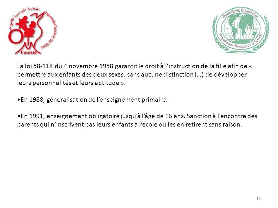 La loi 58-118 du 4 novembre 1958 garantit le droit à linstruction de la fille afin de « permettre aux enfants des deux sexes, sans aucune distinction (…) de développer leurs personnalités et leurs aptitude ».