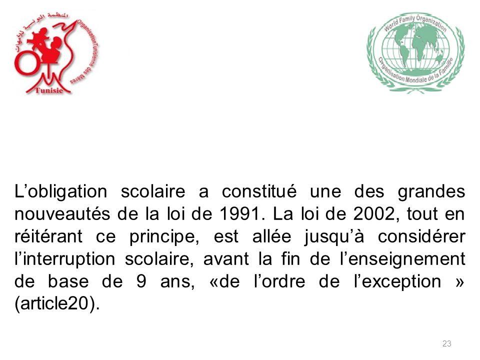 Lobligation scolaire a constitué une des grandes nouveautés de la loi de 1991.